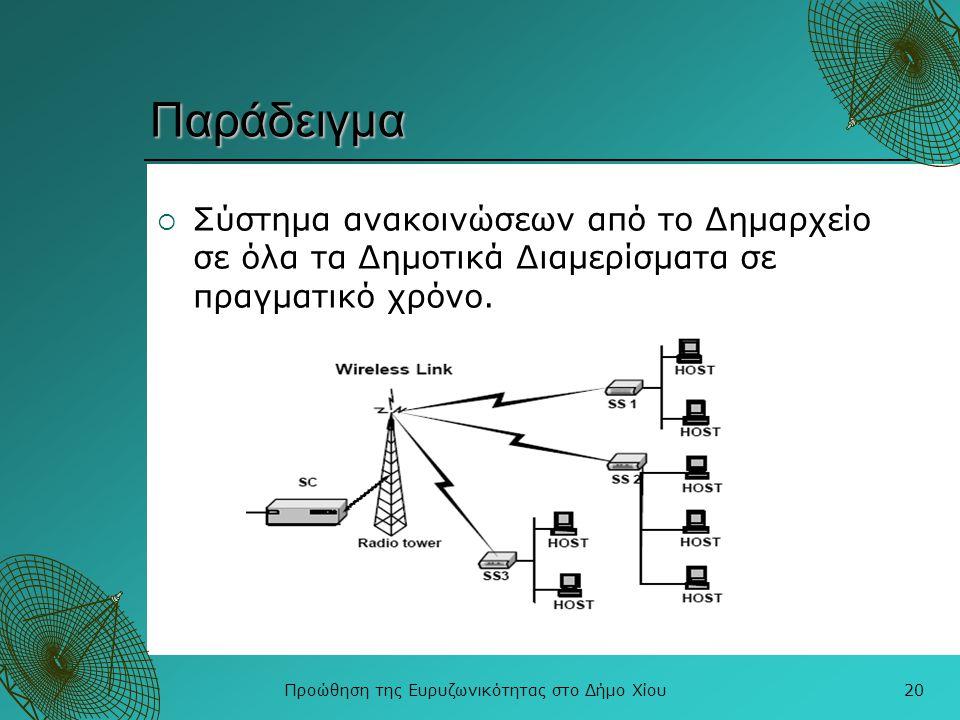 Προώθηση της Ευρυζωνικότητας στο Δήμο Χίου20 Παράδειγμα  Σύστημα ανακοινώσεων από το Δημαρχείο σε όλα τα Δημοτικά Διαμερίσματα σε πραγματικό χρόνο.