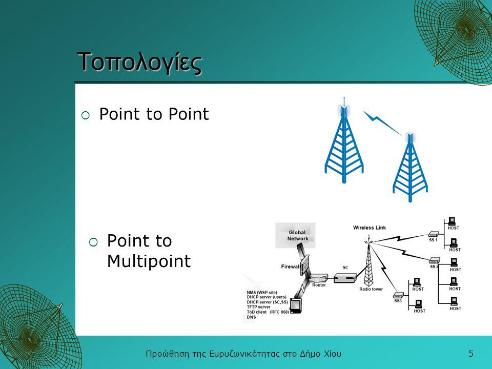 Προώθηση της Ευρυζωνικότητας στο Δήμο Χίου5 Τοπολογίες  Point to Point  Point to Multipoint