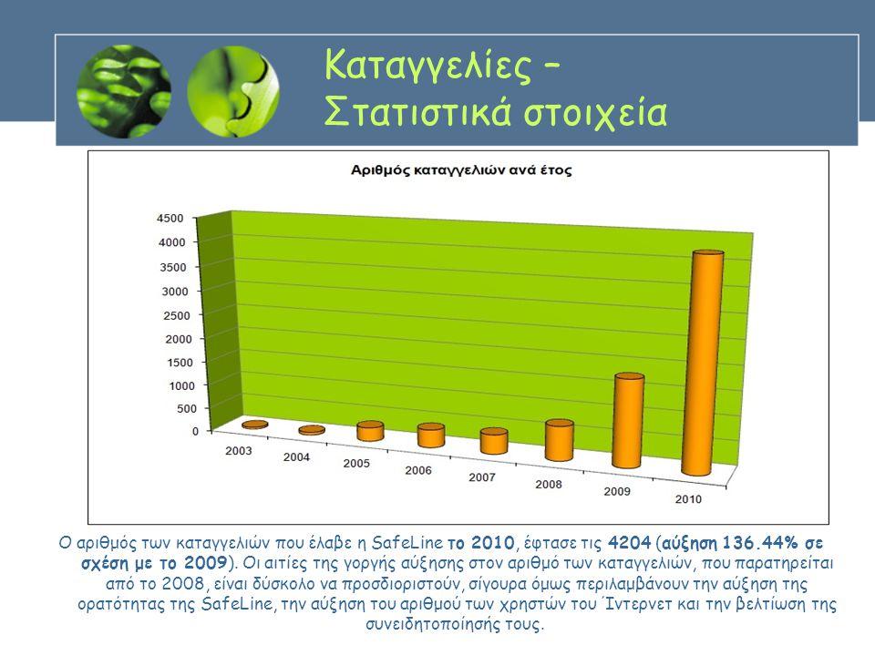 Καταγγελίες – Στατιστικά στοιχεία Ο αριθμός των καταγγελιών που έλαβε η SafeLine το 2010, έφτασε τις 4204 (αύξηση 136.44% σε σχέση με το 2009). Οι αιτ