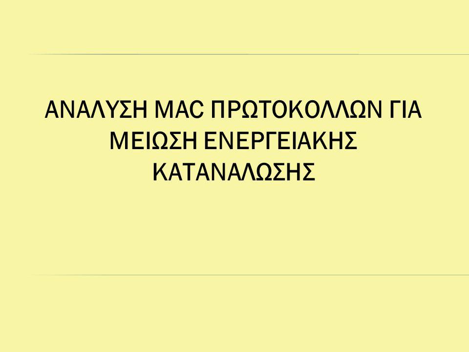 1.ΠΑΡΑΓΟΝΤΕΣ ΚΑΤΑΝΑΛΩΣΗΣ ΕΝΕΡΓΕΙΑΣ MAC ΕΠΙΠΕΔΟ 2.