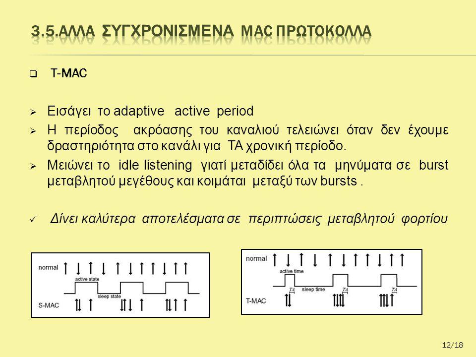  T-MAC  Εισάγει το adaptive active period  Η περίοδος ακρόασης του καναλιού τελειώνει όταν δεν έχουμε δραστηριότητα στο κανάλι για TA χρονική περίοδο.