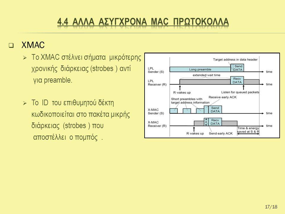  ΧMAC  Το XMAC στέλνει σήματα μικρότερης χρονικής διάρκειας (strobes ) αντί για preamble.