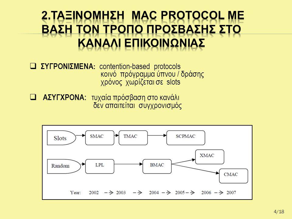 4/18  ΣΥΓΡΟΝΙΣΜΕΝΑ : contention-based protocols κοινό πρόγραμμα ύπνου / δράσης χρόνος χωρίζεται σε slots  ΑΣΥΓΧΡΟΝΑ: τυχαία πρόσβαση στο κανάλι δεν απαιτείται συγχρονισμός
