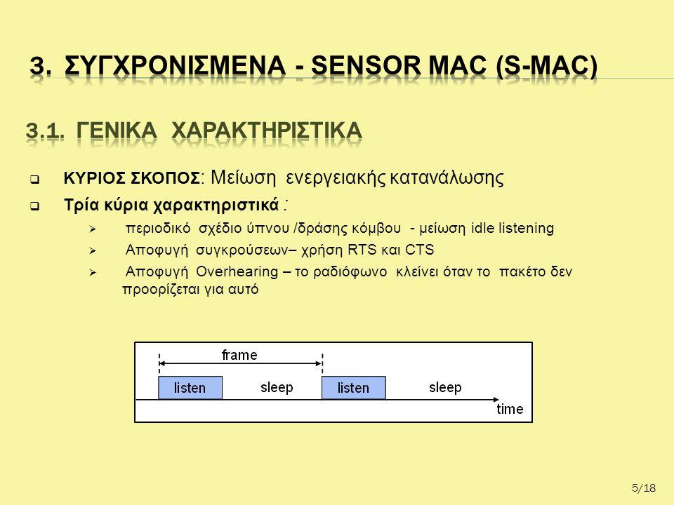 Χρόνοι συγχρονισμού, αποστολής δεδομένων και ύπνου στην διάρκεια του Frame 6/18