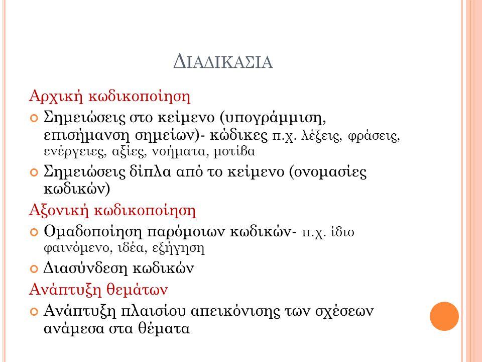 Δ ΙΑΔΙΚΑΣΙΑ Αρχική κωδικοποίηση Σημειώσεις στο κείμενο (υπογράμμιση, επισήμανση σημείων)- κώδικες π.χ. λέξεις, φράσεις, ενέργειες, αξίες, νοήματα, μοτ