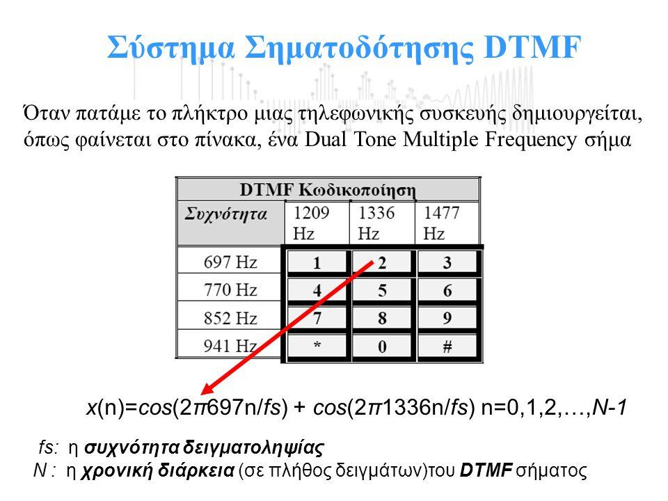 Σύστημα Σηματοδότησης DTMF Όταν πατάμε το πλήκτρο μιας τηλεφωνικής συσκευής δημιουργείται, όπως φαίνεται στο πίνακα, ένα Dual Tone Multiple Frequency