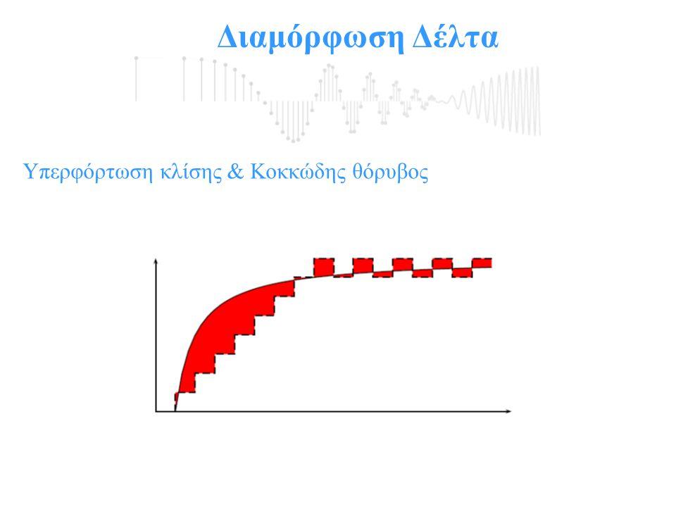 Διαμόρφωση Δέλτα Υπερφόρτωση κλίσης & Κοκκώδης θόρυβος