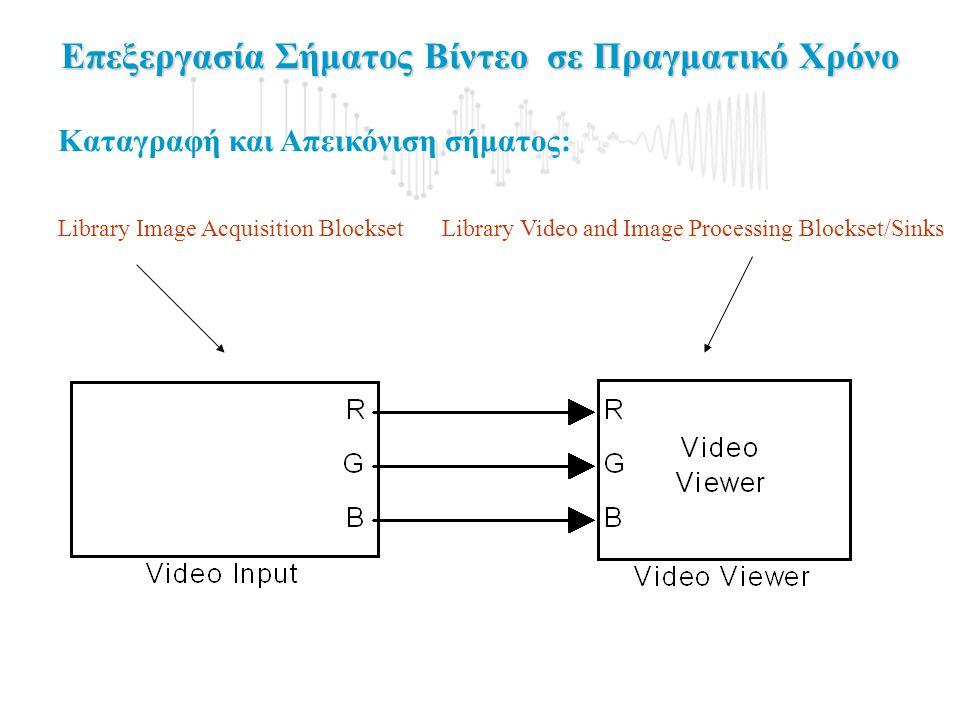 Επεξεργασία Σήματος Βίντεο σε Πραγματικό Χρόνο Καταγραφή και Απεικόνιση σήματος: Library Image Acquisition BlocksetLibrary Video and Image Processing