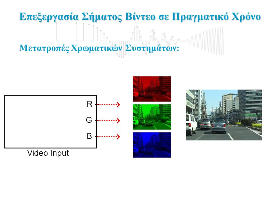 R G B Video Input Επεξεργασία Σήματος Βίντεο σε Πραγματικό Χρόνο Μετατροπές Χρωματικών Συστημάτων: