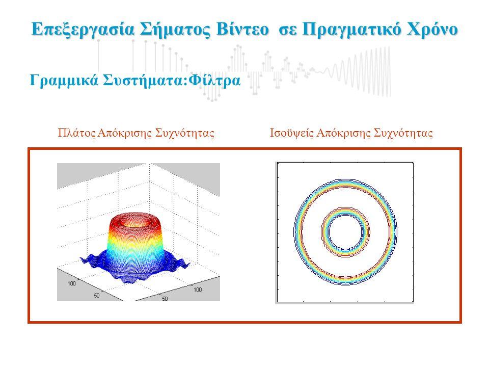 Επεξεργασία Σήματος Βίντεο σε Πραγματικό Χρόνο Γραμμικά Συστήματα:Φίλτρα Ισοϋψείς Απόκρισης ΣυχνότηταςΠλάτος Απόκρισης Συχνότητας