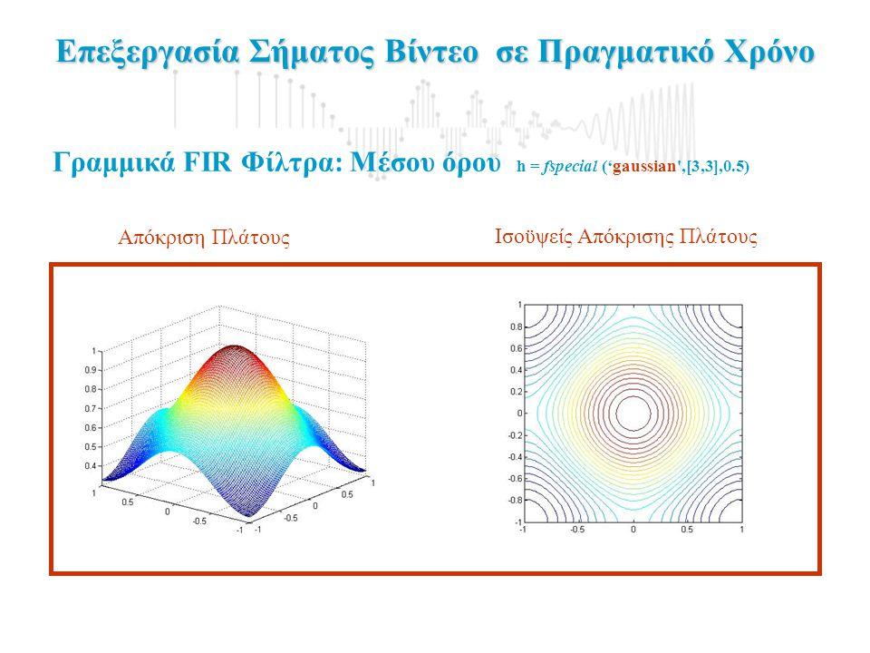 Ισοϋψείς Απόκρισης Πλάτους Απόκριση Πλάτους Γραμμικά FIR Φίλτρα: Μέσου όρου h = fspecial ('gaussian',[3,3],0.5)