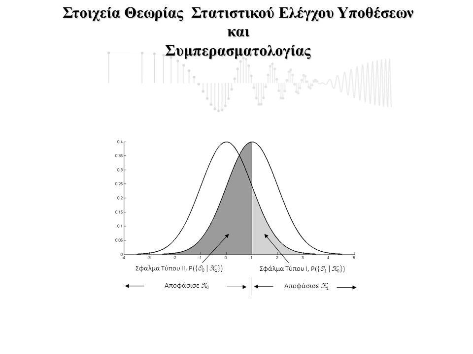 Σφαλμα Τύπου ΙΙ, P({ O 0 | H 1 } ) Σφάλμα Τύπου Ι, P({ O 1 | H 0 } ) Αποφάσισε H 1 Αποφάσισε H 0 Στοιχεία Θεωρίας Στατιστικού Ελέγχου Υποθέσεων καιΣυμ