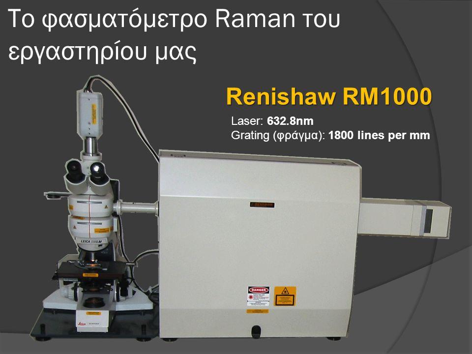 Το φασματόμετρο Raman του εργαστηρίου μας Renishaw RM1000 Laser: 632.8nm Grating (φράγμα): 1800 lines per mm