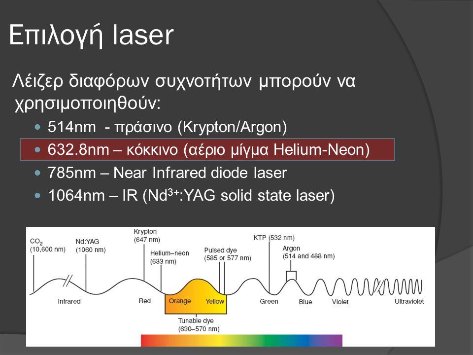 Επιλογή laser Λέιζερ διαφόρων συχνοτήτων μπορούν να χρησιμοποιηθούν:  514nm - πράσινο (Krypton/Argon)  632.8nm – κόκκινο (αέριο μίγμα Helium-Neon)  785nm – Near Infrared diode laser  1064nm – IR (Nd 3+ :YAG solid state laser)
