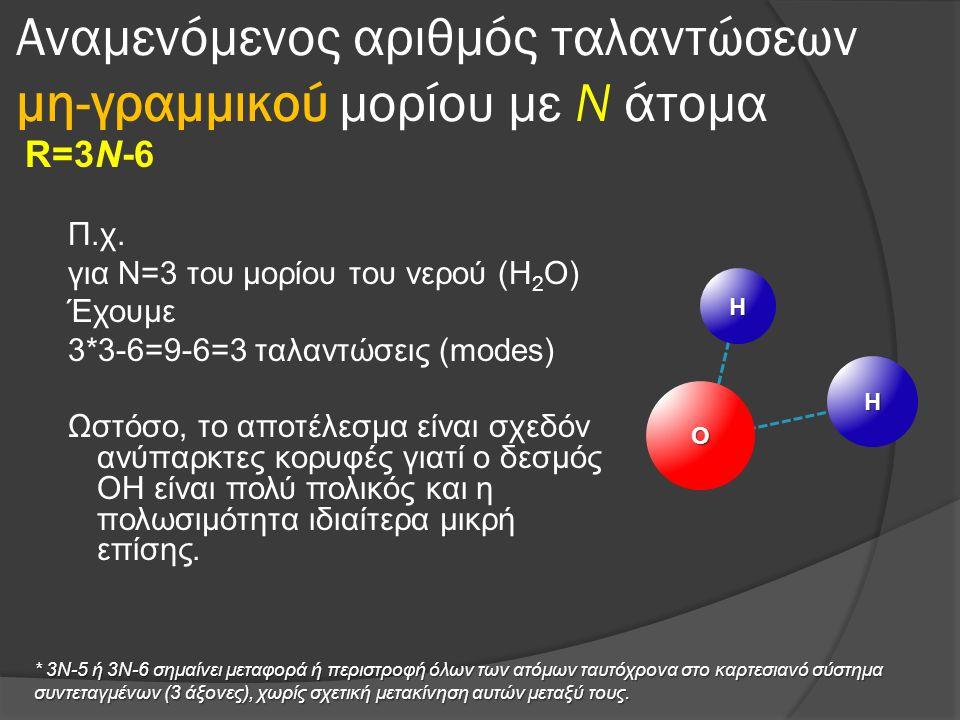 Αναμενόμενος αριθμός ταλαντώσεων μη-γραμμικού μορίου με Ν άτομα R=3Ν-6 Π.χ. για Ν=3 του μορίου του νερού (Η 2 Ο) Έχουμε 3*3-6=9-6=3 ταλαντώσεις (modes