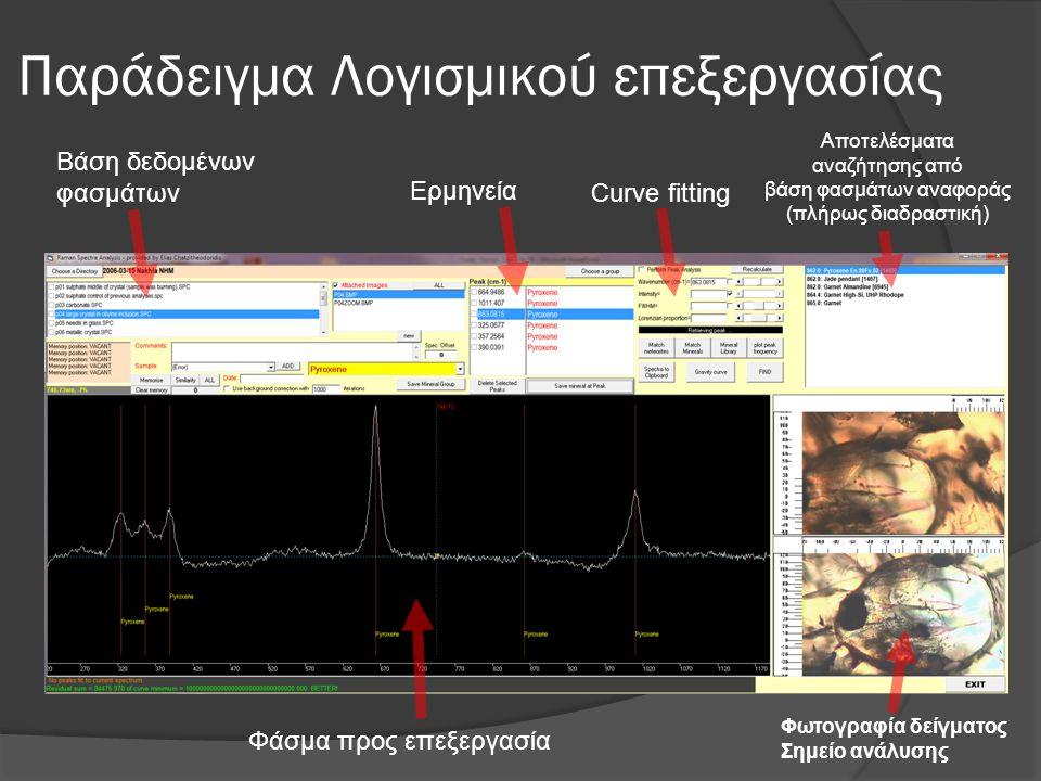 Παράδειγμα Λογισμικού επεξεργασίας Βάση δεδομένων φασμάτων Ερμηνεία Curve fitting Αποτελέσματα αναζήτησης από βάση φασμάτων αναφοράς (πλήρως διαδραστική) Φάσμα προς επεξεργασία Φωτογραφία δείγματος Σημείο ανάλυσης