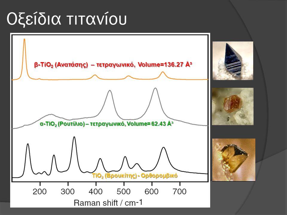 Οξείδια τιτανίου α-TiO 2 (Ρουτίλιο) – τετραγωνικό, Volume= 62.43 ų TiO 2 (Βρουκίτης) - Ορθορομβικό β-TiO 2 (Ανατάσης) – τετραγωνικό, Volume=136.27 ų