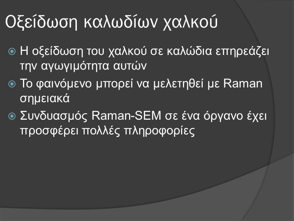 Οξείδωση καλωδίων χαλκού  Η οξείδωση του χαλκού σε καλώδια επηρεάζει την αγωγιμότητα αυτών  Το φαινόμενο μπορεί να μελετηθεί με Raman σημειακά  Συνδυασμός Raman-SEM σε ένα όργανο έχει προσφέρει πολλές πληροφορίες