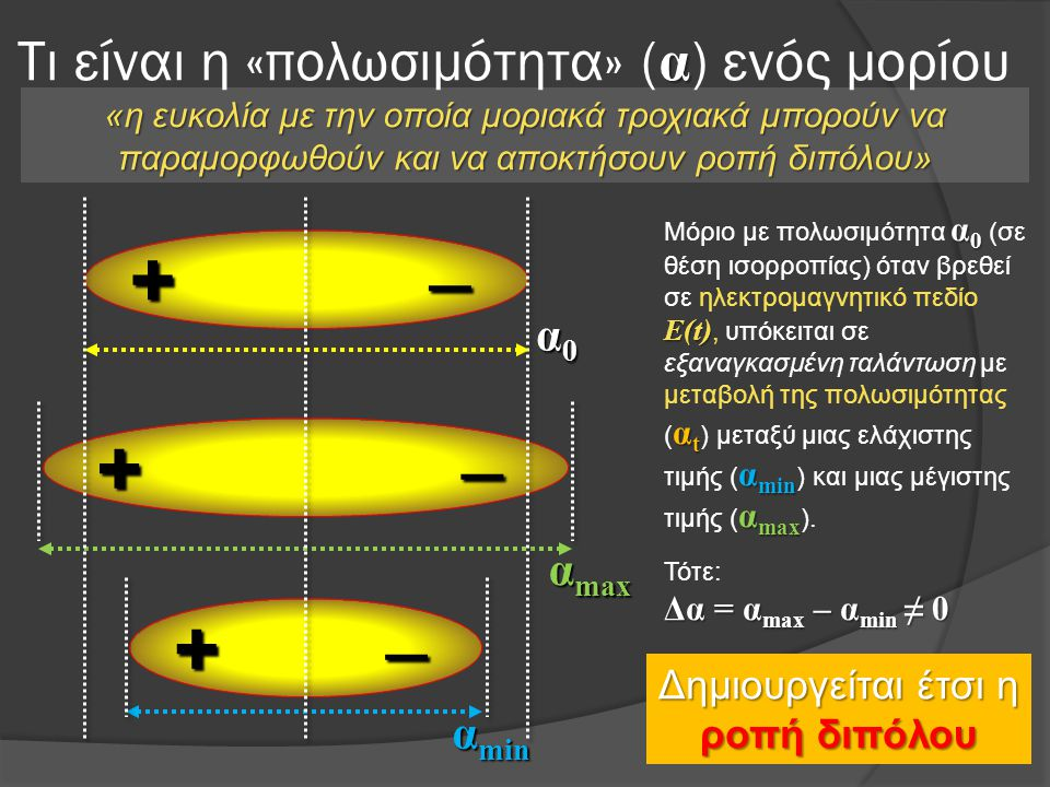 α Τι είναι η «πολωσιμότητα» ( α ) ενός μορίου α max α min + ̶ + ̶ α 0 E(t) α t α min α max Μόριο με πολωσιμότητα α 0 (σε θέση ισορροπίας) όταν βρεθεί σε ηλεκτρομαγνητικό πεδίο E(t), υπόκειται σε εξαναγκασμένη ταλάντωση με μεταβολή της πολωσιμότητας ( α t ) μεταξύ μιας ελάχιστης τιμής ( α min ) και μιας μέγιστης τιμής ( α max ).