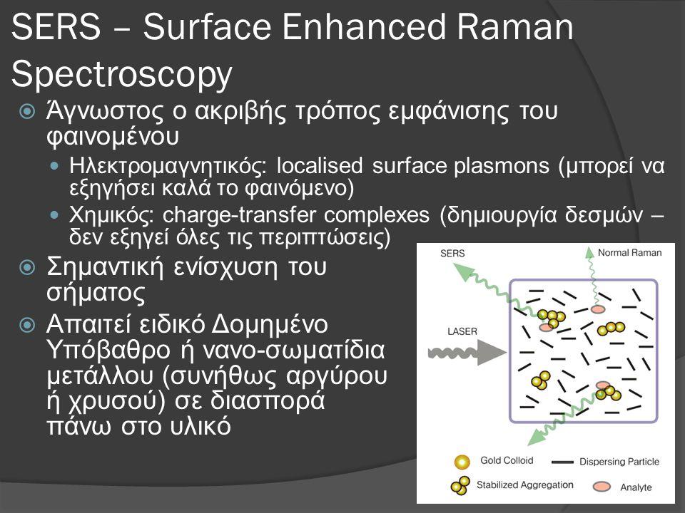 SERS – Surface Enhanced Raman Spectroscopy  Άγνωστος ο ακριβής τρόπος εμφάνισης του φαινομένου  Ηλεκτρομαγνητικός: localised surface plasmons (μπορε