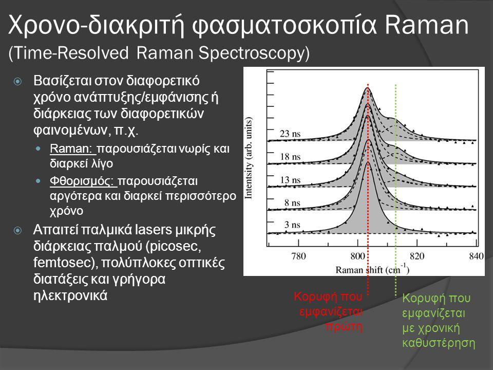 Χρονο-διακριτή φασματοσκοπία Raman (Time-Resolved Raman Spectroscopy)  Βασίζεται στον διαφορετικό χρόνο ανάπτυξης/εμφάνισης ή διάρκειας των διαφορετικών φαινομένων, π.χ.