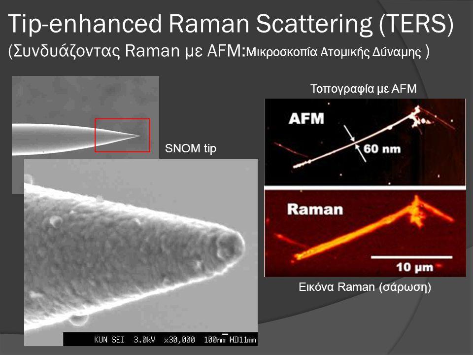 Tip-enhanced Raman Scattering (TERS) (Συνδυάζοντας Raman με AFM: Μικροσκοπία Ατομικής Δύναμης ) Τοπογραφία με AFM Εικόνα Raman (σάρωση) SNOM tip