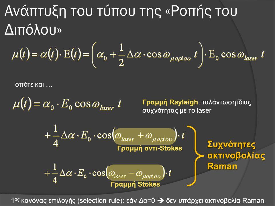 Ανάπτυξη του τύπου της «Ροπής του Διπόλου» οπότε και … Γραμμή Rayleigh: ταλάντωση ίδιας συχνότητας με το laser Γραμμή αντι-Stokes Γραμμή Stokes Συχνότητες ακτινοβολίας Raman 1 ος κανόνας επιλογής (selection rule): εάν Δα=0  δεν υπάρχει ακτινοβολία Raman