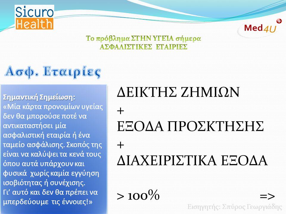 Εισηγητής: Σπύρος Γεωργιάδης • Αύξηση Ασφαλίστρων κατ' έτος χωρίς όριο • Μείωση Παροχών σε νέα συμβόλαια • Αύξηση Εκπιπτόμενου Ποσού (όπου προβλέπεται) • Περιορισμένα δίκτυα ιατρικών φορέων • Εξαιρέσεις ακόμα και για υγιείς ανθρώπους • Αναμονές στην κάλυψη • Αυστηρό Underwriting • Διαφορετικά ασφάλιστρα ανάλογα την ηλικία • Διάκριση ανάλογα με το επάγγελμα • Διάκριση ανάλογα με τα hobbies • Ετησίως Ανανεούμενα Συμβόλαια (στο 90%) • Αυστηρές Διαδικασίες στην χρήση • Δυσβάσταχτο κόστος για πολυμελείς οικογένειες • Περιορισμένη γκάμα παροχών • Ίσως η μοναδική λύση όμως ΜΟΝΟ για λίγους Σημαντική Σημείωση: «Μία κάρτα προνομίων υγείας δεν θα μπορούσε ποτέ να αντικαταστήσει μία ασφαλιστική εταιρία ή ένα ταμείο ασφάλισης.
