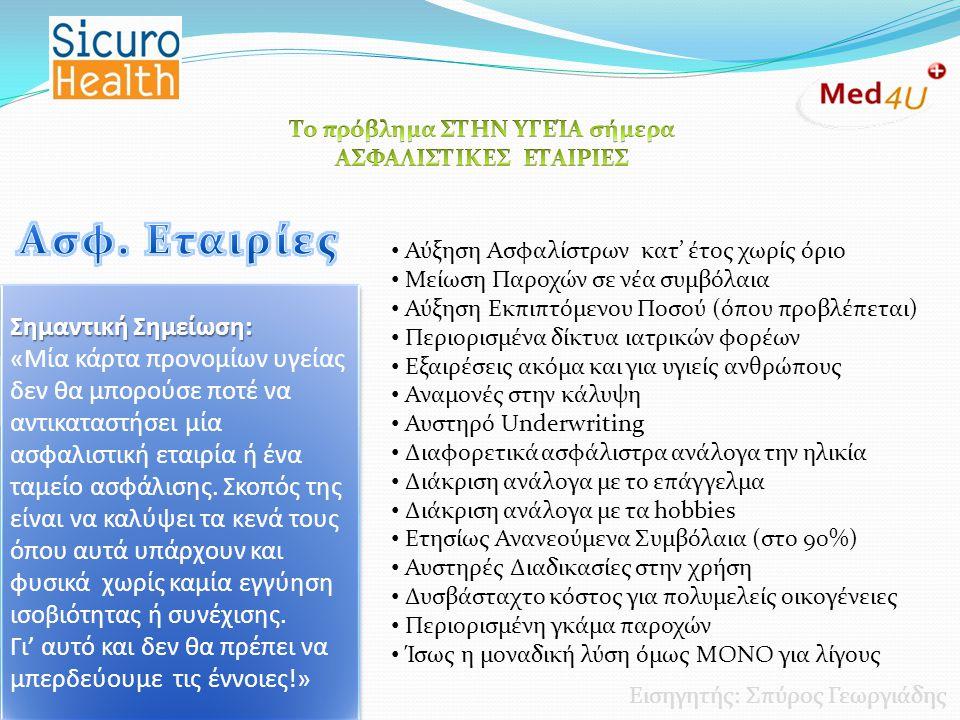 Εισηγητής: Σπύρος Γεωργιάδης ΕταιρίαΚόστος ΚάρταςSiteΠαρατηρήσεις Υγεία On Line165 € (3) + 50 €/μέλος http://karta.ygeiaonlin e.gr// Προνόμια σε ιατρούς (κλινικές), επίσκεψη 20 €, τιμές ΦΕΚ, προνόμια Check-up σε συμβεβλημένα Master med265 € / μέλος http://www.masterm ed.gr/Advantages.asp x Συνεργασία ΜΟΝΟ με όμιλο ΙΑΤΡΙΚΟΥ, δωρεάν έκτακτα ιατρεία, με συμμετοχή στα υπόλοιπα, έκπτώσεις EY Club150 € (2) + 100 €/μέλος http://eyclub.gr / Προνόμια σε συμβεβλημένα διαγν.