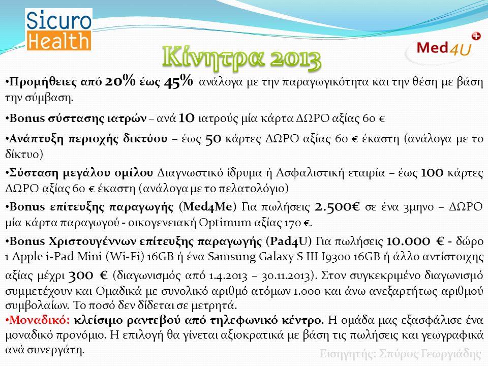Εισηγητής: Σπύρος Γεωργιάδης • Προμήθειες από 20% έως 45% ανάλογα με την παραγωγικότητα και την θέση με βάση την σύμβαση. • Bonus σύστασης ιατρών – αν