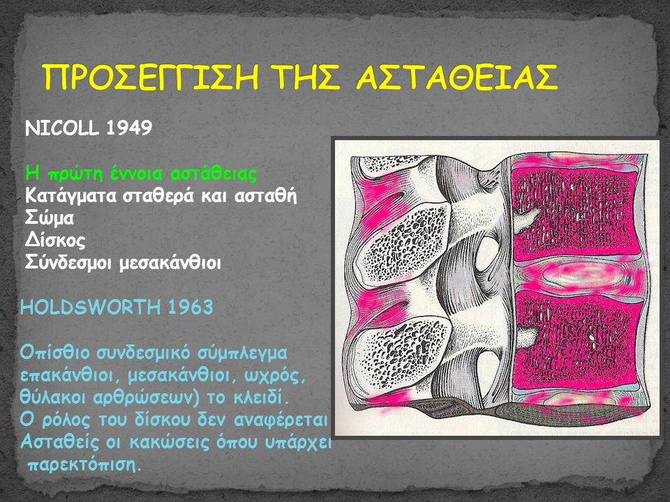 NICOLL 1949 Η πρώτη έννοια αστάθειας Κατάγματα σταθερά και ασταθή Σώμα Δίσκος Σύνδεσμοι μεσακάνθιοι HOLDSWORTH 1963 Οπίσθιο συνδεσμικό σύμπλεγμα επακάνθιοι, μεσακάνθιοι, ωχρός, θύλακοι αρθρώσεων) το κλειδί.
