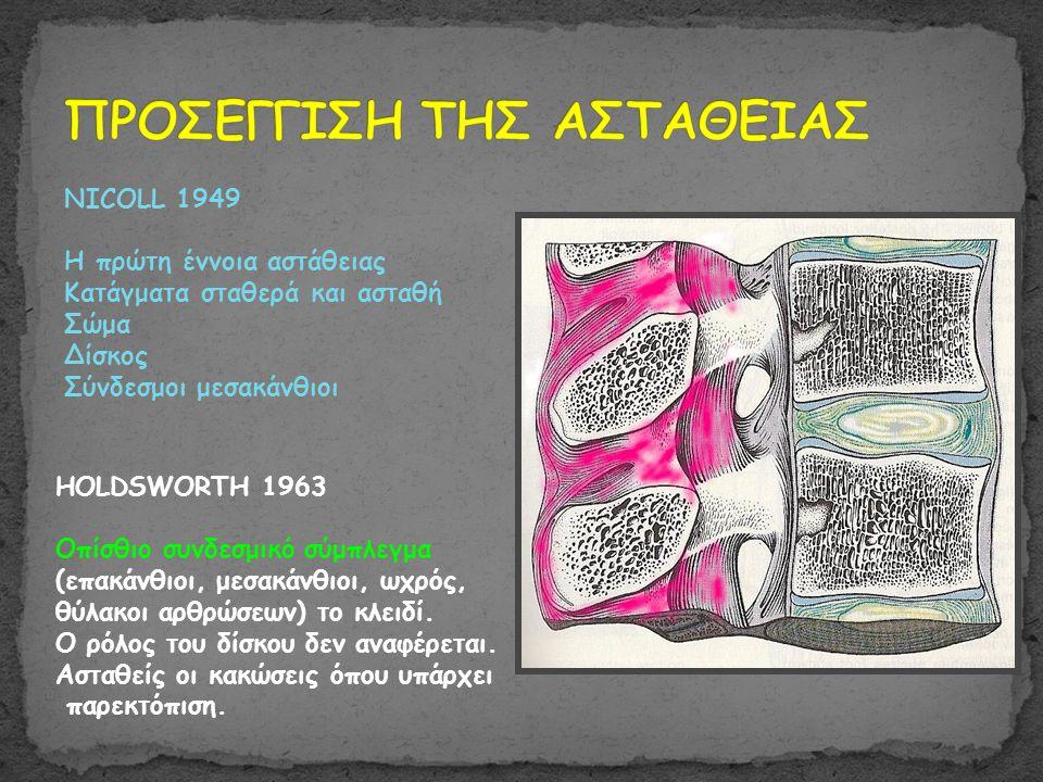 NICOLL 1949 Η πρώτη έννοια αστάθειας Κατάγματα σταθερά και ασταθή Σώμα Δίσκος Σύνδεσμοι μεσακάνθιοι HOLDSWORTH 1963 Οπίσθιο συνδεσμικό σύμπλεγμα (επακάνθιοι, μεσακάνθιοι, ωχρός, θύλακοι αρθρώσεων) το κλειδί.