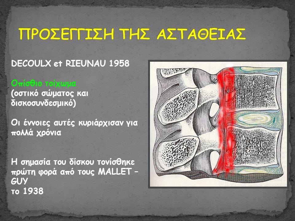 DECOULX et RIEUNAU 1958 Οπίσθιο τοίχωμα (οστικό σώματος και δισκοσυνδεσμικό) Οι έννοιες αυτές κυριάρχισαν για πολλά χρόνια Η σημασία του δίσκου τονίσθηκε πρώτη φορά από τους MALLET – GUY το 1938