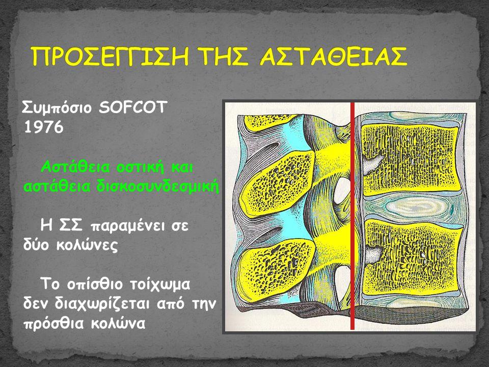 Συμπόσιο SOFCOT 1976 Αστάθεια οστική και αστάθεια δισκοσυνδεσμική H ΣΣ παραμένει σε δύο κολώνες Το οπίσθιο τοίχωμα δεν διαχωρίζεται από την πρόσθια κο