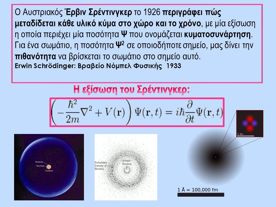 Ο Αυστριακός Έρβιν Σρέντινγκερ το 1926 περιγράφει πώς μεταδίδεται κάθε υλικό κύμα στο χώρο και το χρόνο, με μία εξίσωση η οποία περιέχει μία ποσότητα