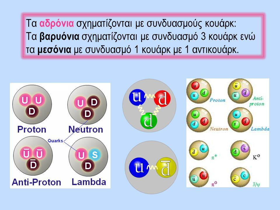 Τα αδρόνια σχηματίζονται με συνδυασμούς κουάρκ: Τα βαρυόνια σχηματίζονται με συνδυασμό 3 κουάρκ ενώ τα μεσόνια με συνδυασμό 1 κουάρκ με 1 αντικουάρκ.