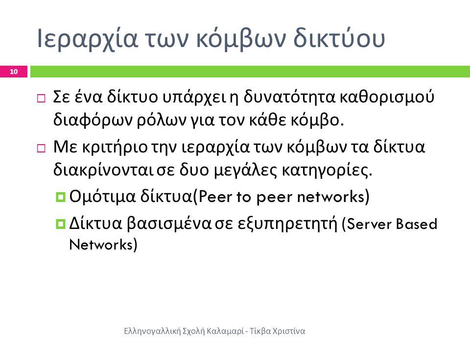 Ιεραρχία των κόμβων δικτύου Ελληνογαλλική Σχολή Καλαμαρί - Τίκβα Χριστίνα 10  Σε ένα δίκτυο υπάρχει η δυνατότητα καθορισμού διαφόρων ρόλων για τον κά