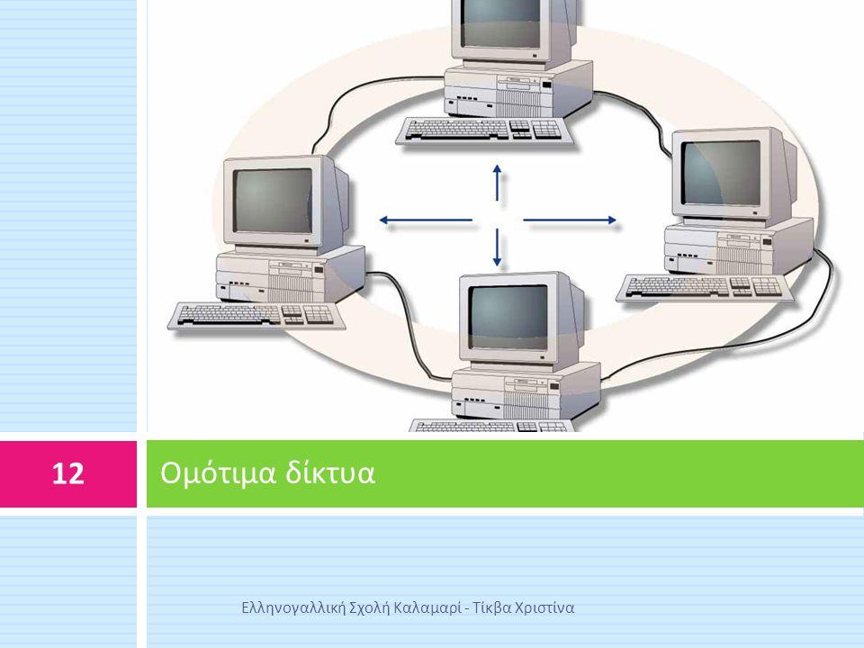 Ομότιμα δίκτυα 12 Ελληνογαλλική Σχολή Καλαμαρί - Τίκβα Χριστίνα