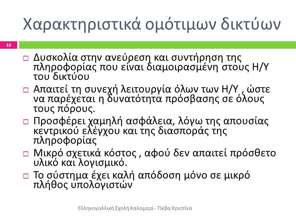 Χαρακτηριστικά ομότιμων δικτύων Ελληνογαλλική Σχολή Καλαμαρί - Τίκβα Χριστίνα 13  Δυσκολία στην ανεύρεση και συντήρηση της πληροφορίας που είναι διαμ