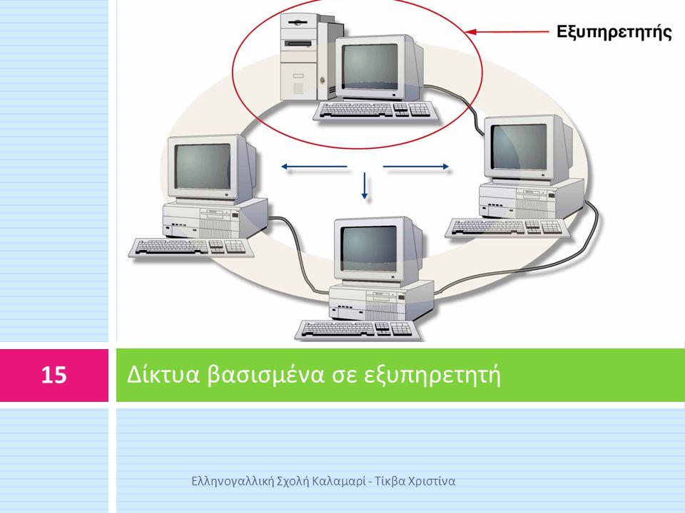 Δίκτυα βασισμένα σε εξυπηρετητή 15 Ελληνογαλλική Σχολή Καλαμαρί - Τίκβα Χριστίνα