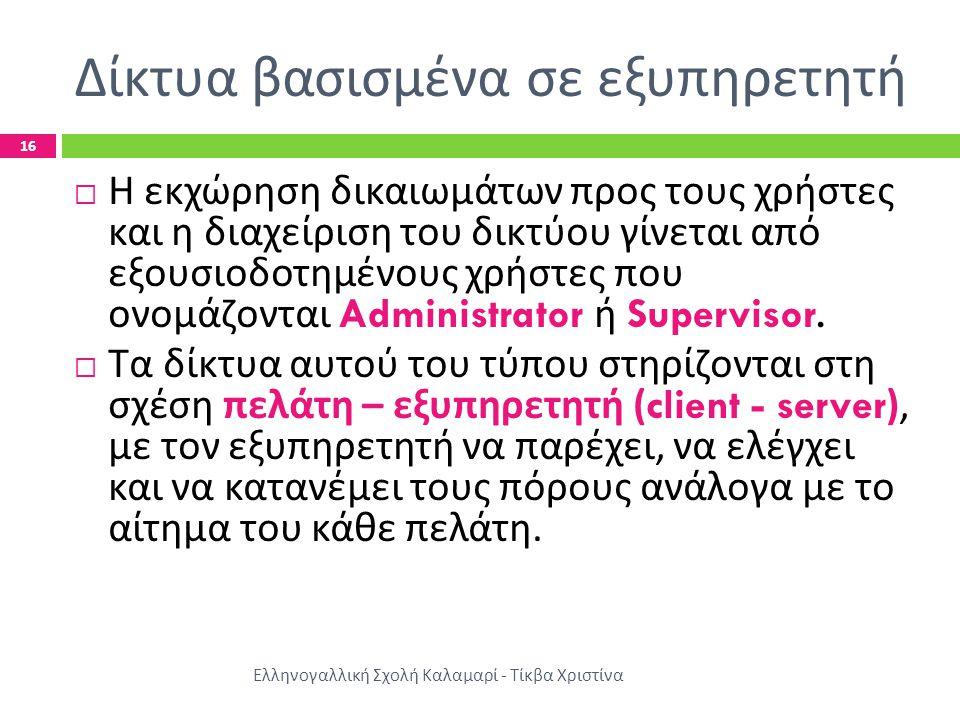Δίκτυα βασισμένα σε εξυπηρετητή Ελληνογαλλική Σχολή Καλαμαρί - Τίκβα Χριστίνα 16  Η εκχώρηση δικαιωμάτων προς τους χρήστες και η διαχείριση του δικτύ