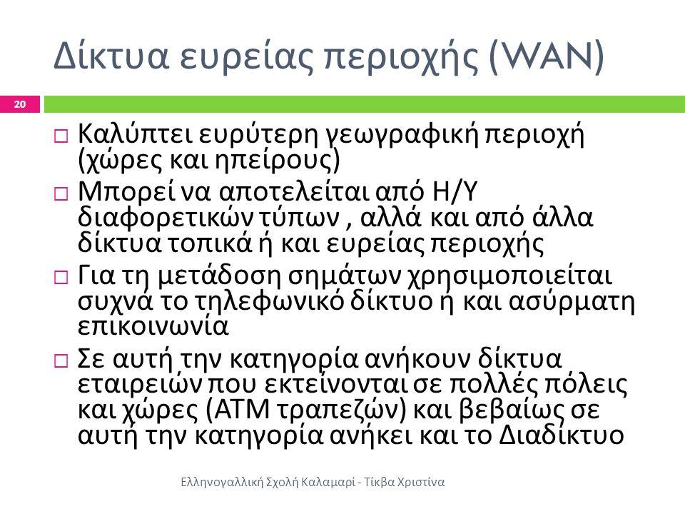 Δίκτυα ευρείας περιοχής (WAN) Ελληνογαλλική Σχολή Καλαμαρί - Τίκβα Χριστίνα 20  Καλύπτει ευρύτερη γεωγραφική περιοχή ( χώρες και ηπείρους )  Μπορεί