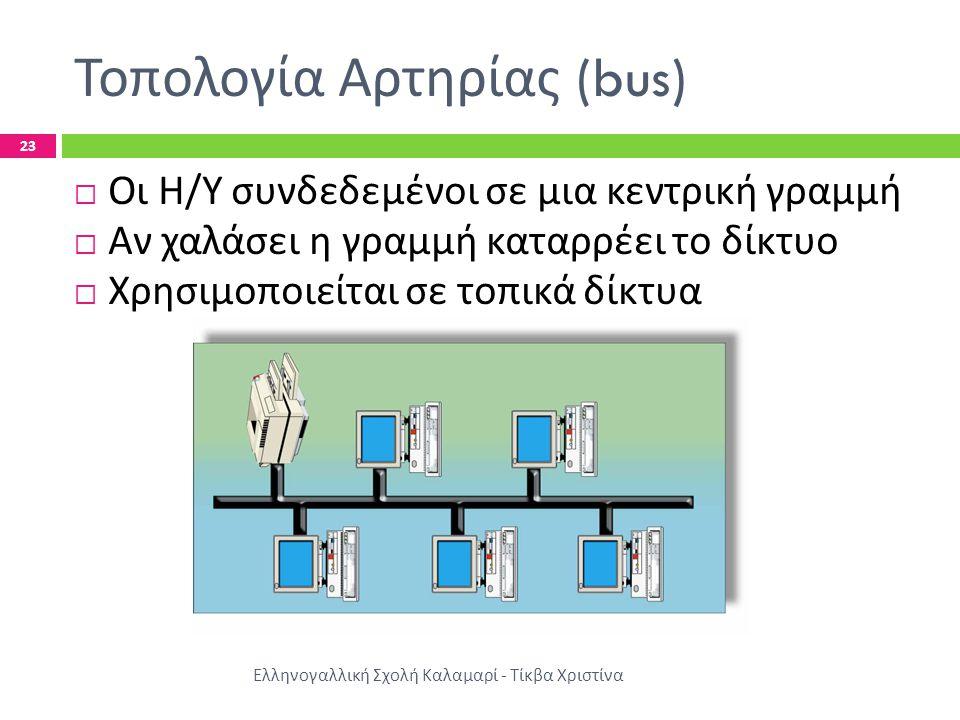 Τοπολογία Αρτηρίας (bus) Ελληνογαλλική Σχολή Καλαμαρί - Τίκβα Χριστίνα 23  Οι Η / Υ συνδεδεμένοι σε μια κεντρική γραμμή  Αν χαλάσει η γραμμή καταρρέ