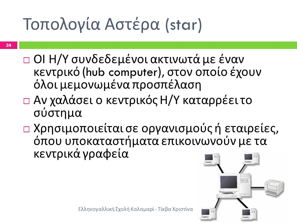Τοπολογία Αστέρα (star) Ελληνογαλλική Σχολή Καλαμαρί - Τίκβα Χριστίνα 24  ΟΙ Η / Υ συνδεδεμένοι ακτινωτά με έναν κεντρικό (hub computer), στον οποίο