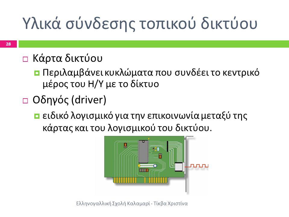 Υλικά σύνδεσης τοπικού δικτύου Ελληνογαλλική Σχολή Καλαμαρί - Τίκβα Χριστίνα 28  Κάρτα δικτύου  Περιλαμβάνει κυκλώματα που συνδέει το κεντρικό μέρος