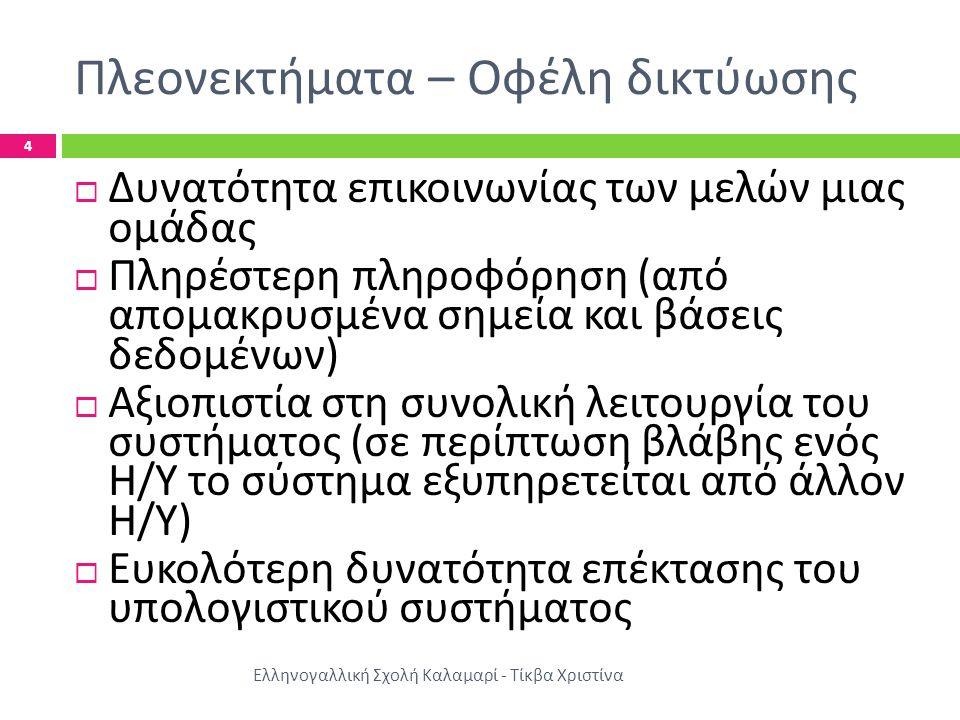 Τοπολογία Δακτυλίου (Ring) Ελληνογαλλική Σχολή Καλαμαρί - Τίκβα Χριστίνα 25  Κάθε Η / Υ συνδέεται με δυο γειτονικούς του, έτσι που όλοι μαζί σχηματίζουν βρόχο.
