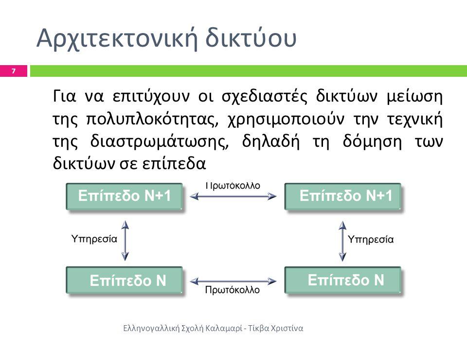 Αρχιτεκτονική δικτύου Ελληνογαλλική Σχολή Καλαμαρί - Τίκβα Χριστίνα 7 Για να επιτύχουν οι σχεδιαστές δικτύων μείωση της πολυπλοκότητας, χρησιμοποιούν