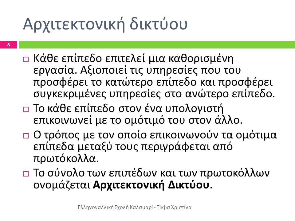 Τοπικά δίκτυα (Local Area Networks – LAN) Ελληνογαλλική Σχολή Καλαμαρί - Τίκβα Χριστίνα 19  Καλύπτουν μικρή έκταση  Προσφέρουν υψηλές ταχύτητες μετάδοσης και λήψης δεδομένων  Υπάρχουν σε κτίρια επιχειρήσεων, σχολεία  Οι Η / Υ συνδέονται ενσύρματα, σε ομότιμο δίκτυο ή δίκτυο με εξυπηρετητή Υπολογιστές και περιφερειακά σε τοπικό δίκτυο