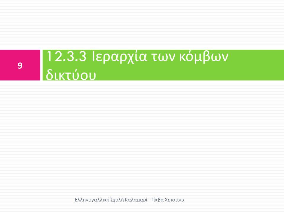 Δίκτυα ευρείας περιοχής (WAN) Ελληνογαλλική Σχολή Καλαμαρί - Τίκβα Χριστίνα 20  Καλύπτει ευρύτερη γεωγραφική περιοχή ( χώρες και ηπείρους )  Μπορεί να αποτελείται από Η / Υ διαφορετικών τύπων, αλλά και από άλλα δίκτυα τοπικά ή και ευρείας περιοχής  Για τη μετάδοση σημάτων χρησιμοποιείται συχνά το τηλεφωνικό δίκτυο ή και ασύρματη επικοινωνία  Σε αυτή την κατηγορία ανήκουν δίκτυα εταιρειών που εκτείνονται σε πολλές πόλεις και χώρες ( ΑΤΜ τραπεζών ) και βεβαίως σε αυτή την κατηγορία ανήκει και το Διαδίκτυο