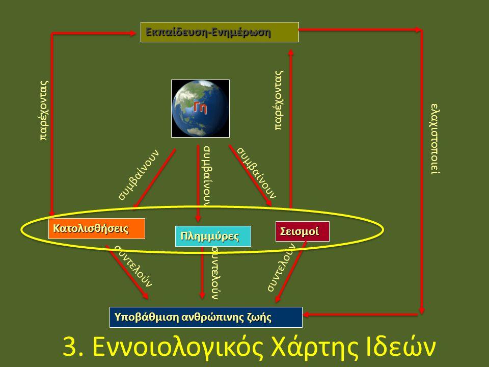 3. Εννοιολογικός Χάρτης Ιδεών Σεισμοί Πλημμύρες Κατολισθήσεις Υποβάθμιση ανθρώπινης ζωής Εκπαίδευση-Ενημέρωση Γη συμβαίνουν συντελούν παρέχοντας ελαχι
